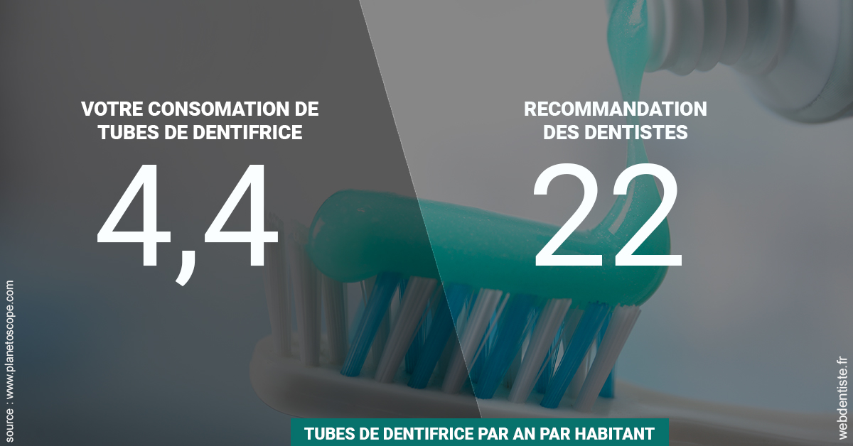 https://dr-thomas-valerie.chirurgiens-dentistes.fr/22 tubes/an 2